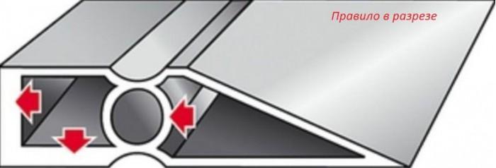 алюминиевый клин в разрезе