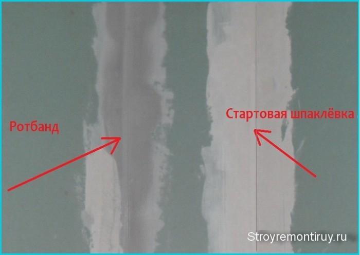 Герметизация швов между брусьями