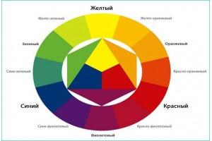Смешивание разных цветов краски